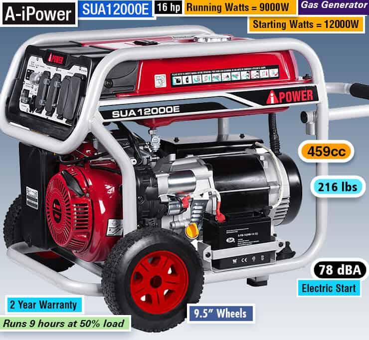 A-iPower SUA12000E-5