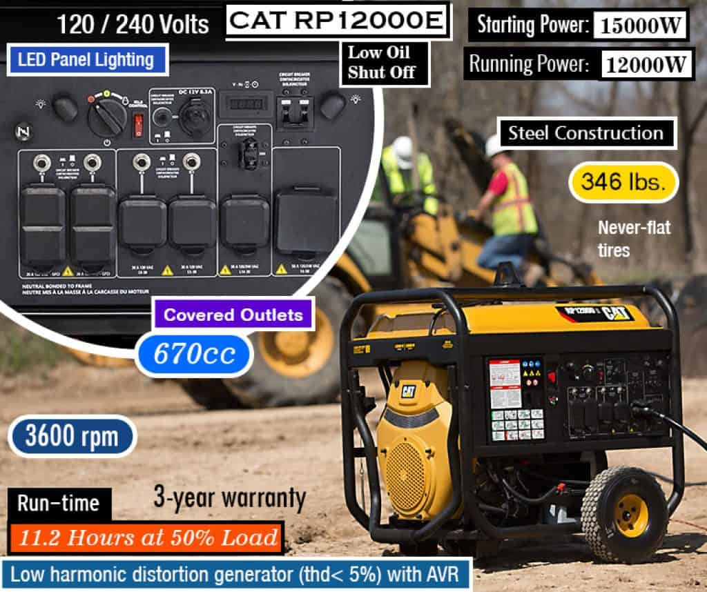 CAT RP12000E-1