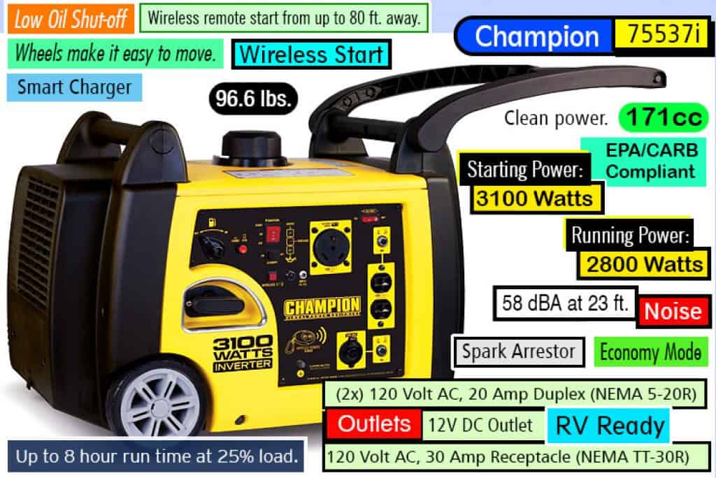 Champion-Power-Equipment-75537i-features