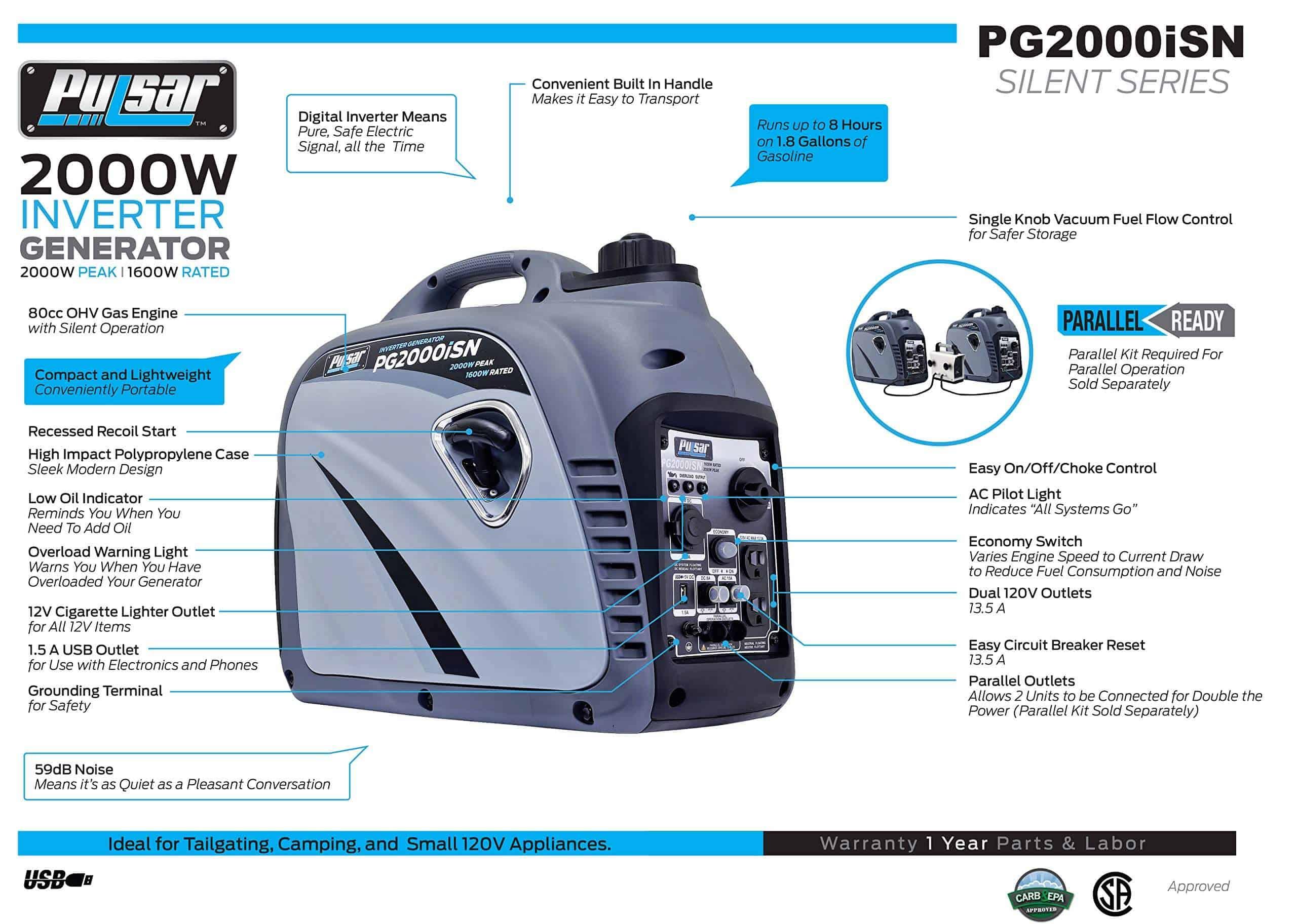 Pulsar PG2000iSN-2